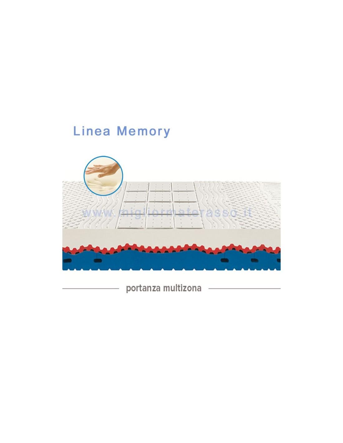 Materasso Memory Ennerev Bodypure PRO materasso al prezzo