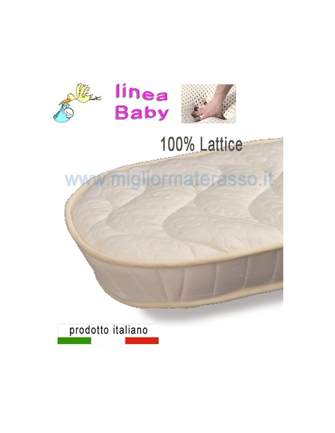 Materasso antisoffoco specifico per il neonato e bambini