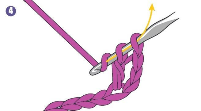 Faire un jeté et tirer le fil dans les 2 boucles sur le crochet.
