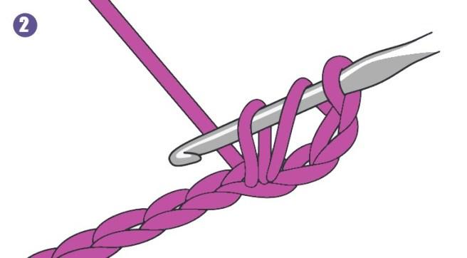 Faire un jeté et tirer une boucle à travers la maille. On a 3 boucles sur le crochet.