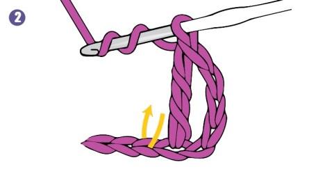 ou insérer le crochet dans la maille suivante.
