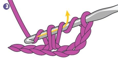 Faire un jeté, tirer une boucle à travers la maille, puis refaire un jeté et tirer le fil dans les 2 premières boucles sur le crochet. Il nous reste 3 boucles sur le crochet.