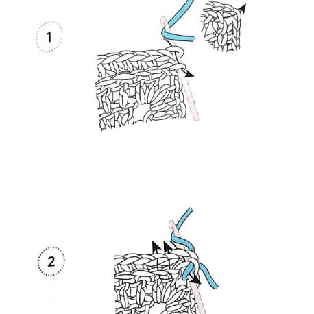 méthode 3 n1 et 2