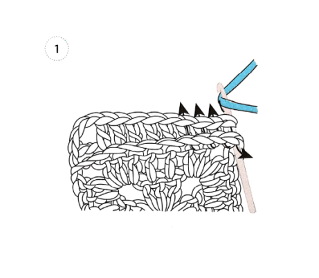 méthode 4 n1
