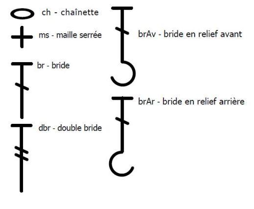 key FR