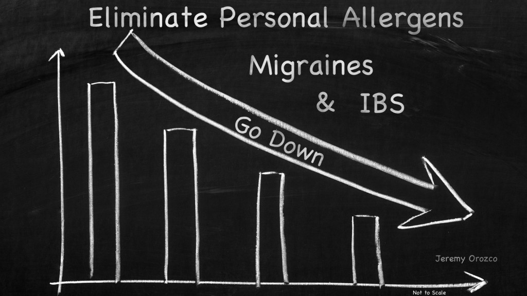 Eliminate personal allergens migraines IBS go down