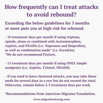Rebound and Migraine