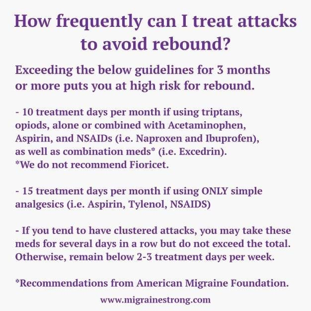 Rebound and Migraine