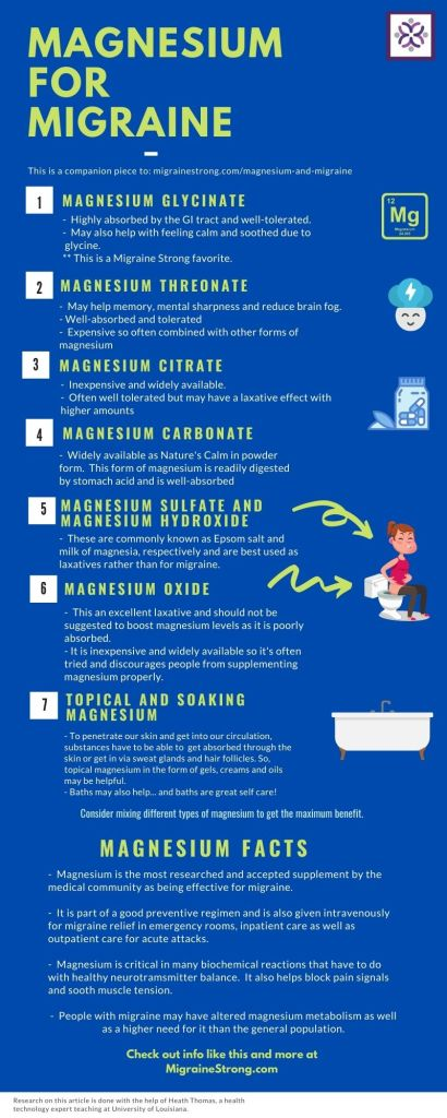 Magnesium for migraine infographic about the best magnesium for migraine