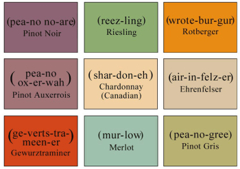 pronouncations-image