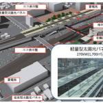 GSユアサにゅ~す 04.エコステ福島駅、大きな設備の大きな安心