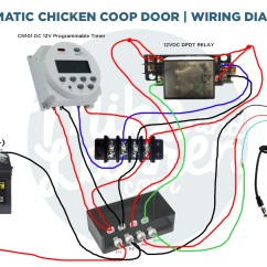 Automatic Door Lock Wiring Diagram Power Actuator Crest Project Physics Bibliographies Cite This For Me
