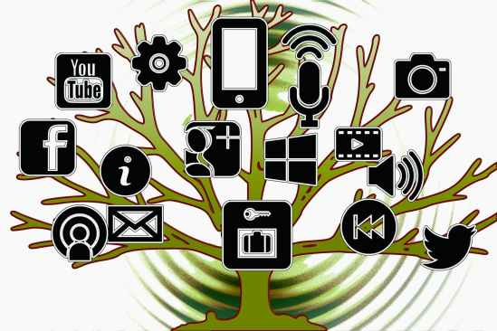 Leverage Social Media Marketing to promote your targeted content