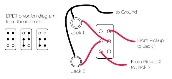 Dean Ml Guitar Wiring Schematic Guitar Brands A-Z Wiring