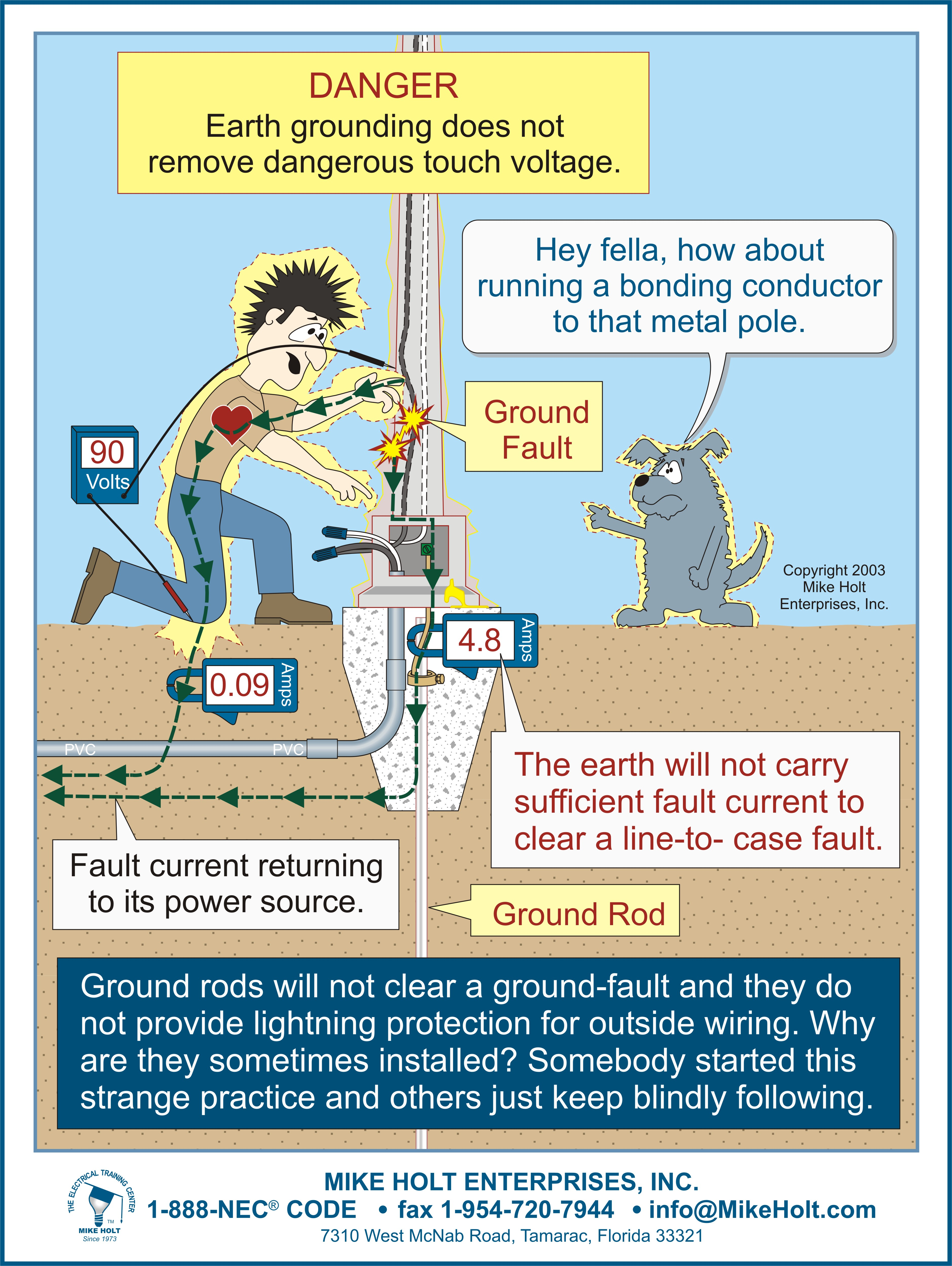2 Pole Relay Diagram Grounding And Bonding Poster