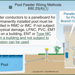 Pool Light Wiring Diagram 7 Pin Trailer Truck Side Mike Holt Code And Safety 2011 Understanding The Nec
