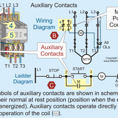 Diagram Motor Control Wiring 7 Blade Trailer Connector Mike Holt Electrical Theory Understanding Basic
