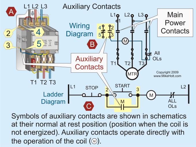 understanding motor controls | motorwallpapers.org