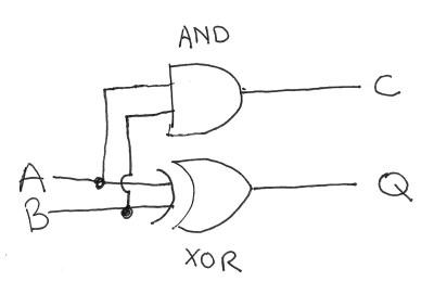 Half Adder Circuit, Half, Free Engine Image For User
