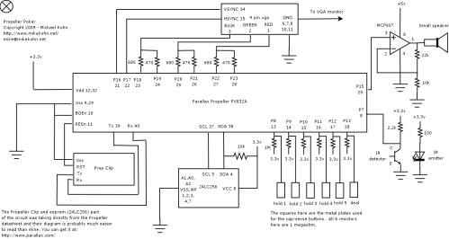 small resolution of parallax propeller poker schematic