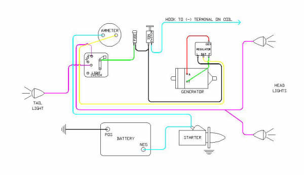 8n ford tractor wiring diagram 12 volt 4 way flat trailer connector mike's page