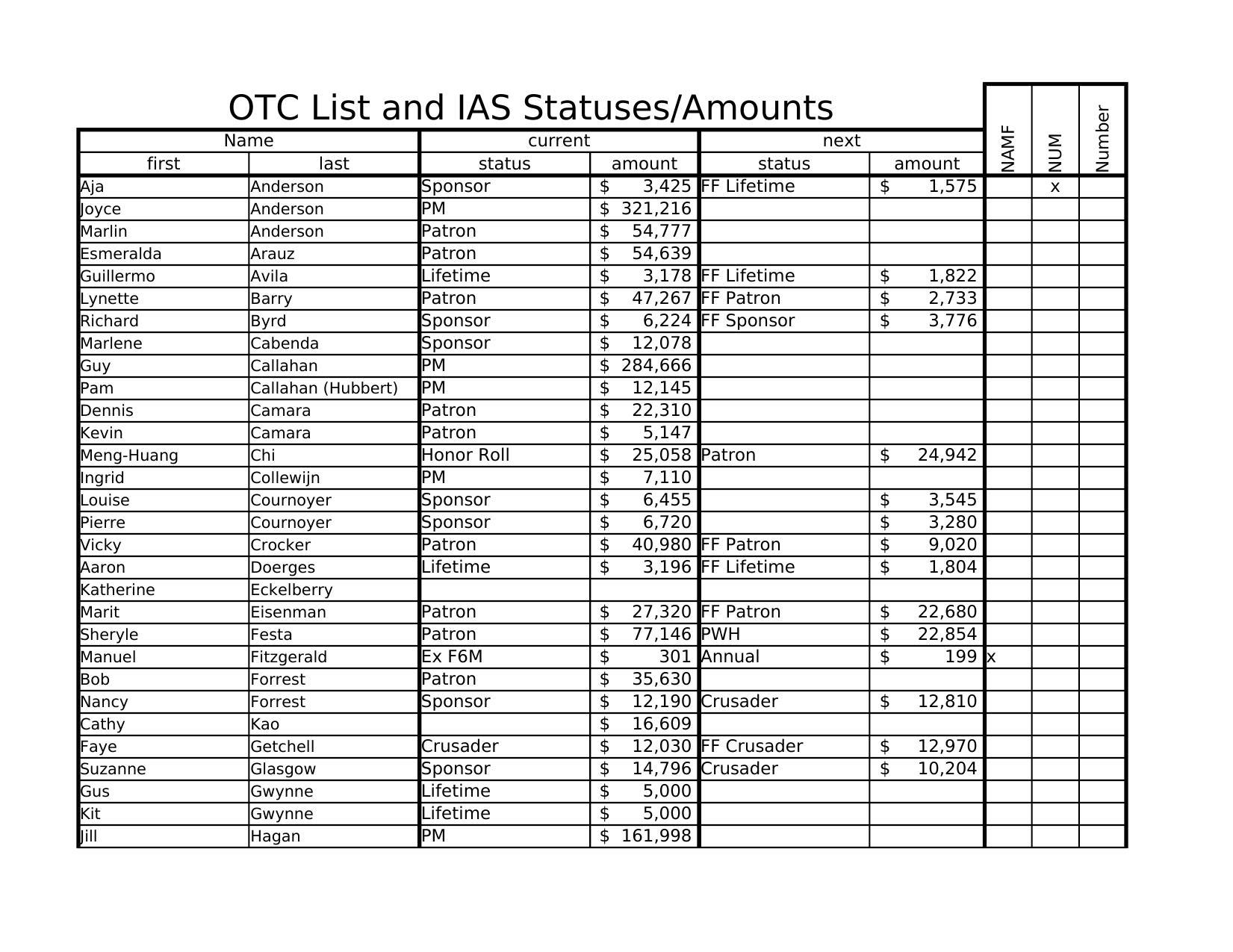 Tampa-OTC-IAS-Donations-1.jpg