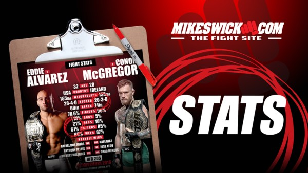 MikeSwick.com The best collection of UFC Fight and fighter stats on the Internet. See how fighter stacks up against another or just browse the single fighter stats.