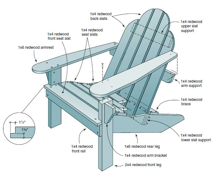 adirondack chair plan folding web lawn chairs aluminum 3 plans to try this season