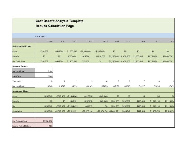 Cost-Benefit-Analysis-Template-14