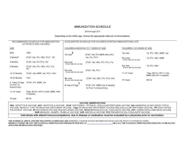 Immunization and Vaccination Schedule Template 01