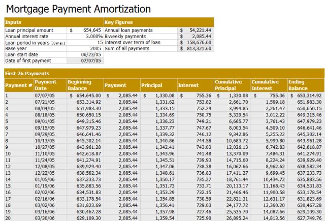Loan Amortization Schedule Template 17
