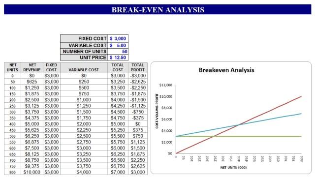 break even analysis template 05