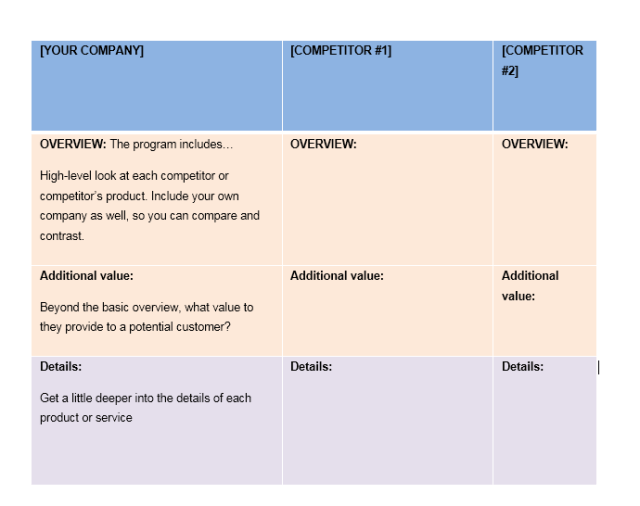 competitive analysis template 14