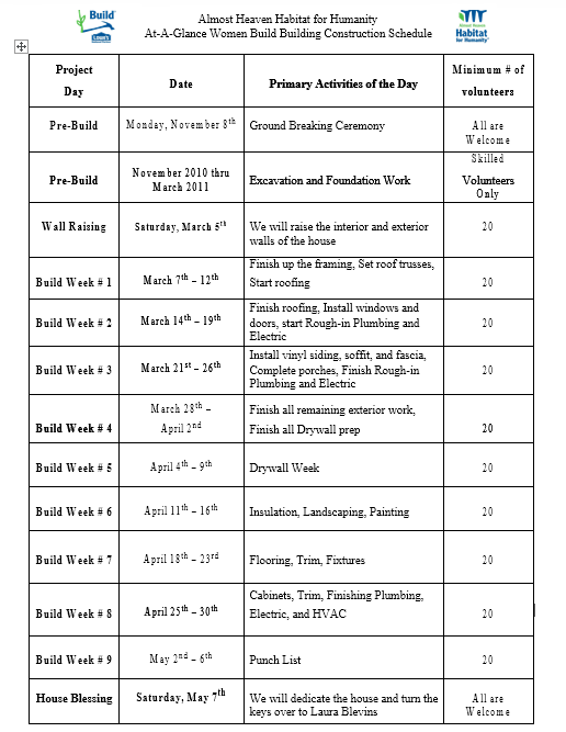 construction schedule template 13