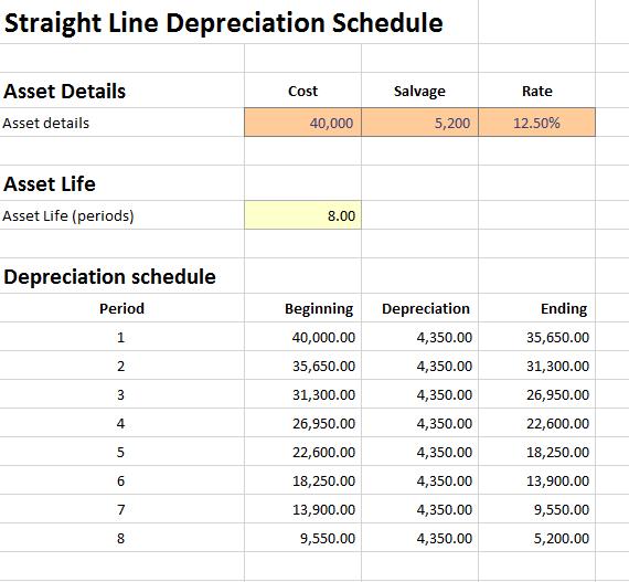 depreciation schedule template 11