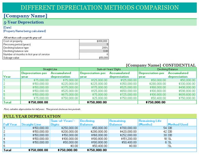 depreciation schedule template 12