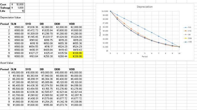 depreciation schedule template 13