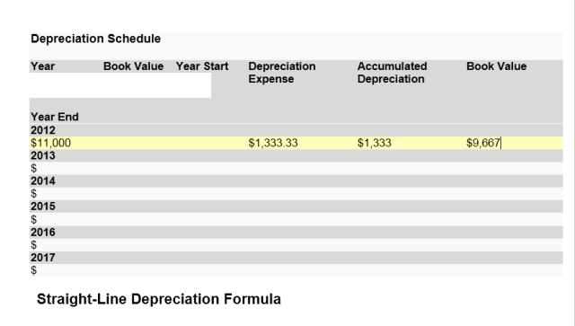 depreciation schedule template 17