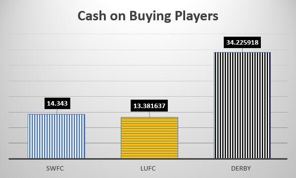 Player Cash