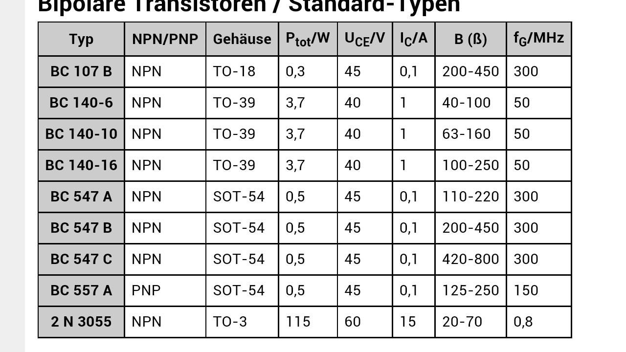 Transistor Bc 140 10 Bc 140 16 Mikrocontroller Net
