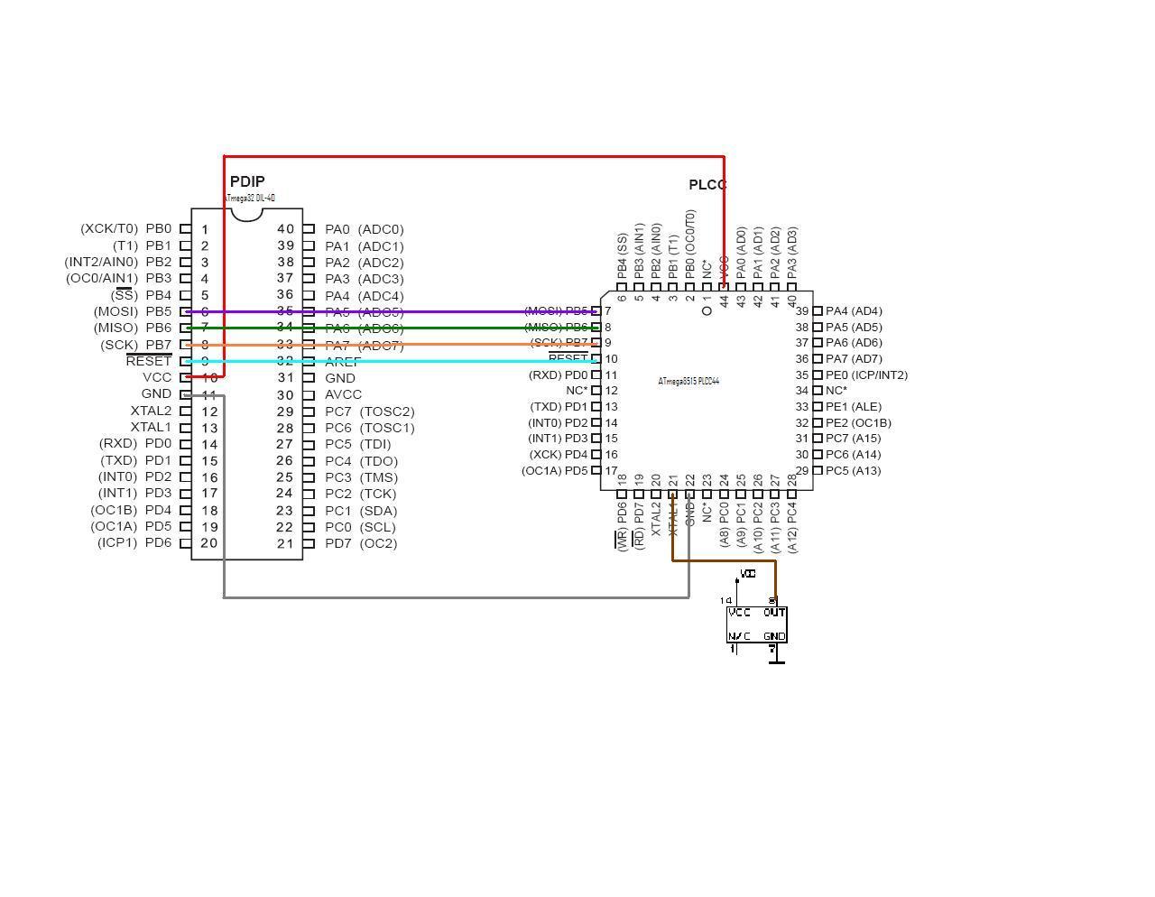 Atmega Plcc44 Mit Pollin Eval Board Flashen