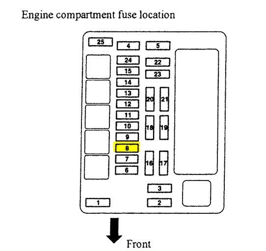 2000 Mitsubishi Galant Fuse Box Diagram