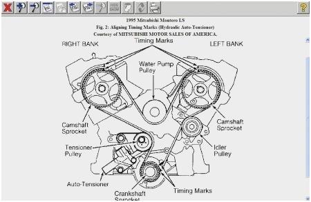 Wiring Diagram Mitsubishi Lancer 1996
