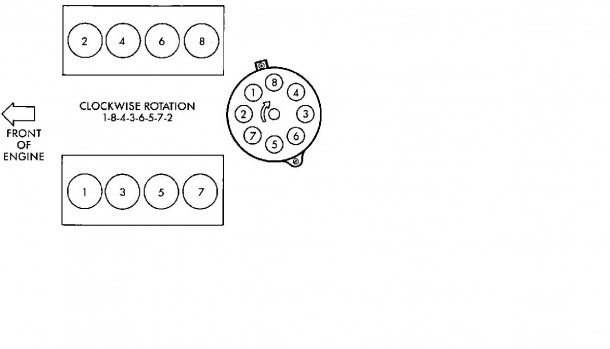 Dodge 360 Firing Order Diagram