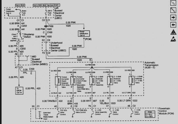 2000 Gmc Jimmy Fuse Box Diagram