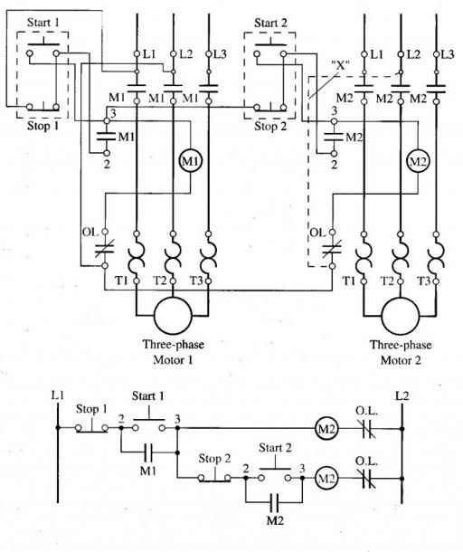 Motor Control Diagram