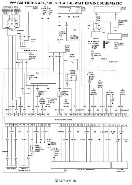 1995 Chevy Silverado Wiring Diagram