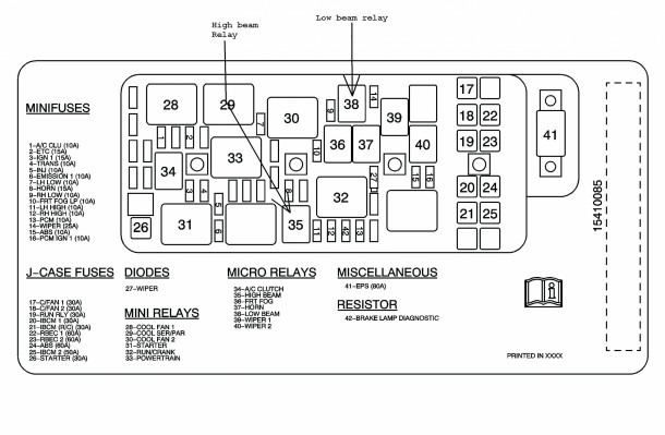 2007 Chevy Impala Fuse Box Diagram