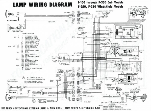 1999 Ford F250 Super Duty Fuse Panel Diagram