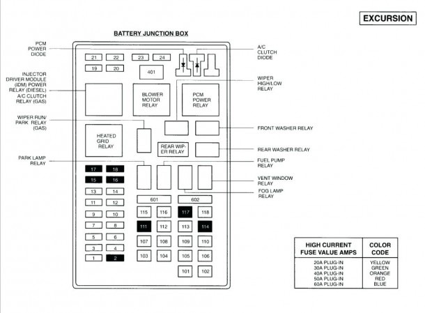 Fuse Diagram For 2000 Ford Expedition